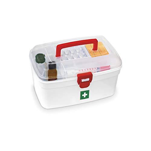 Milton-Medical-Box