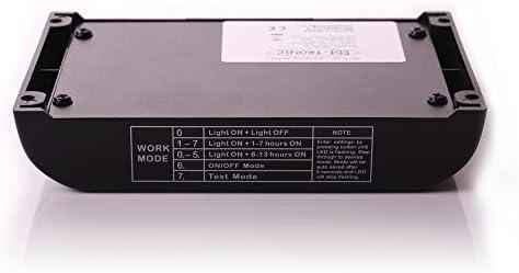 edi-tronic Solar Laderegler 12V / 24V bis 10A Solarladeregler Regler Modul Akku laden EPRC-ST