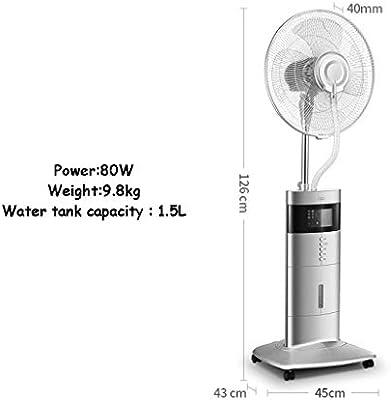 AG Ahorro de energía - Ventiladores con Cabezal oscilante ...