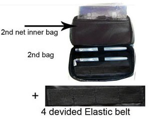 Chillpack Double Bag Diabetic Travel Organizer Cooler Bag for Insulin, Supply Kits with 2 x ice Pack Included, Black by Chill Pack (Image #1)
