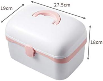 家庭用救急箱 薬箱 薬ケース お薬 箱 医学箱 収納ケース 応急ボックス 収納ボックス 薬収納 取っ手付き 持ち運びしやすい おしゃれ 大容量緊急応急 24*16.5*14cm 27.5*19*18cm ピンク