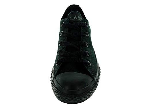 Low Ox All adulto Unisex Star B2 Canvas Converse Mono Black Sneaker PUqgxHHw