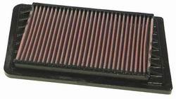 K&N ENGINEERING 33-2261 Air Filter; Panel; H-0.938 in.; L-10.75 in.; W-6.563 in.;
