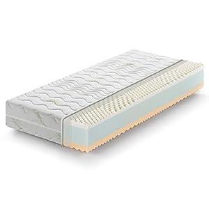 Marcapiuma - Materasso Singolo Memory 80x190 alto 22 cm - RAINBOW - Grado Rigidità H2 Medio Dispositivo Medico effetto… 4 spesavip