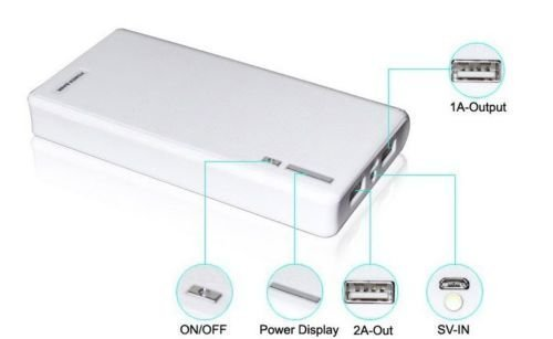 BONANZIC 50000mAh electrica Bank Charger substantial CAPACITY twice USB result External Battery Emergency Backup standard trave lightweight Pack for cell gadgets Smartphones iPhone Galaxy HTC LG Nokia etc iPad Android Tablets Cameras a great dea Batteries