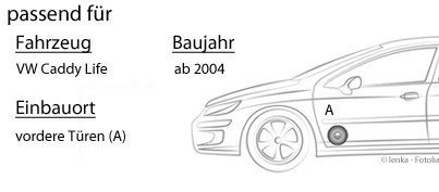 VW Caddy 2K Life Front Lautsprecher Boxen JVC CS-J610X Einbauset 16cm Auto Einbauzubeh/ör 300Watt Koaxe KFZ PKW Paar