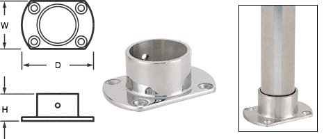 (C.R. LAURENCE HR15ZPS CRL Polished Stainless Cut Flange for 1-1/2