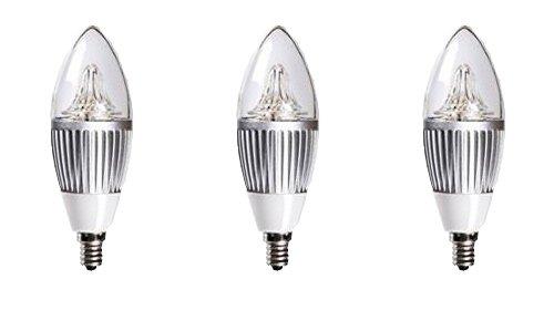 Alset Led Lighting in US - 6