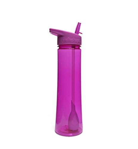 reusable filtered water bottle - 6