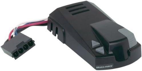 Brake Force Control