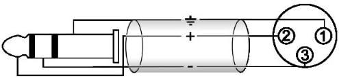 Omnitronic 30225180 AXK-09 XLR Klinke-Stereo Kabel 0,9m