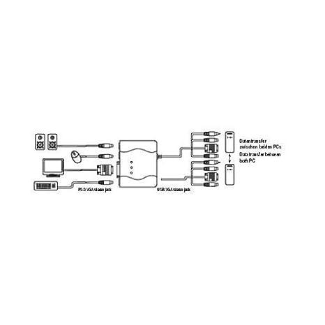 HAMA KVM POCKET USB DATA LINK DRIVERS DOWNLOAD (2019)