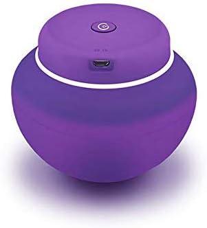 Volwco Esterilizador De Copa Menstrual: Limpiador UV para ...