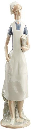 Lladr Nurse Figurine