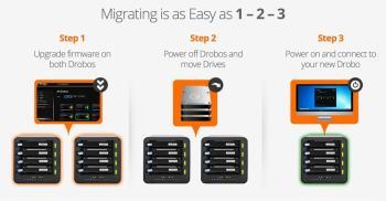 Drobo 4-Drive Storage Array, USB 3.0