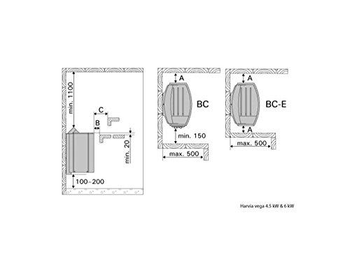 Tension 400 V 2N ou 230 V 1N Sauna Po/êle /Électrique Harvia Vega Compact 3,5 kW avec unit/é de contr/ôle encastr/é BC35 2-4,5 m/³ Taille de sauna