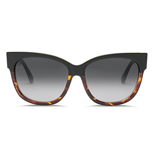 Electric Danger Cat Women's Sunglasses, Darkside Tortoise-Ohm Grey Polarized - Spot Eyewear The