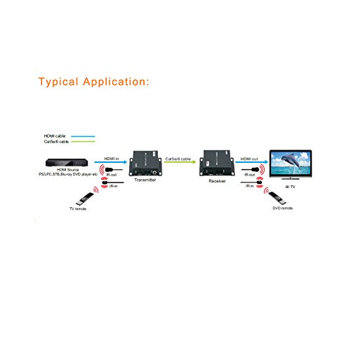 J-Tech Digital HDBaseT HDMI Extender 4K Ultra HD Extender for HDMI 2.0 over Single Cable CAT5e/6A up to 230ft (1080P) 130ft(4K) Supports HDCP 2.2 / 1.4, RS232, Bi-directional IR and PoE by J-Tech Digital (Image #4)