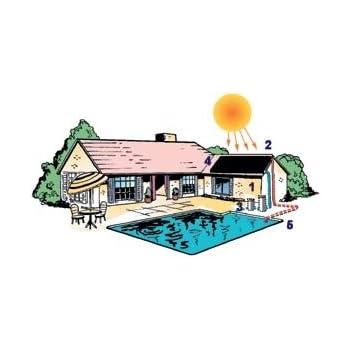 Amazon Com Repair Plugs For Fafco Sunsaver Solar Panels