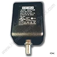 Power Adapter Wall Mount for Cable TV Subscriber Premise Drop Amplifiers