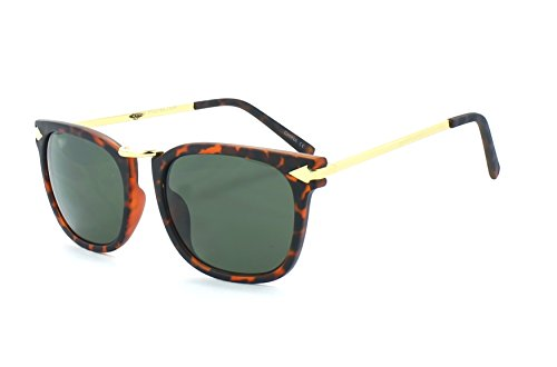 Retro Round Acetate Frame Fashion Designer Inspired Sunglasses (Tortoise - Sunglasses 49 West