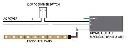 LEDwholesalers Dimmable 12-Volt DC Magnetic Transformer Power Supply for LED Flexible Strips, Class 2, ETL Listed, 40 Watt, 3233-12V