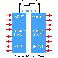 Industrial Wireless Controls I/O 4 Channel 2 Way Bidirectional transceiver by Electrodepot