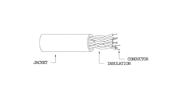 Amazon.com: 1000 Ft Cat6e Bulk Cable 4-Pair 550Mz CMR Solid UL ... on