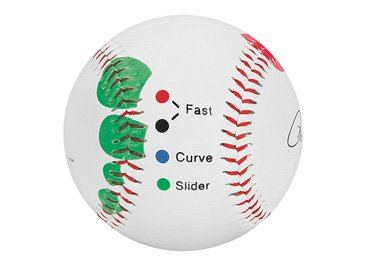 Baseball Pitching Grip Trainer - Easy Color Codes To Learn Multiple Pitch Grips - Curve Training Baseball