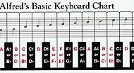 Price comparison product image Alfred Keyboard Chart 88-Key Foldout Chart