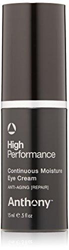 Anthony Performance Continuous Moisture Cream