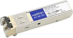 Addon-Networking SFP Mini-GBIC Transceiver Module (SFP-1GE-SX-AO)