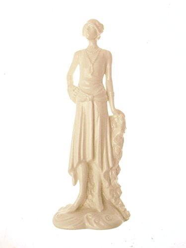 (Royal Worcester The 1920s Collection Millie 1926)