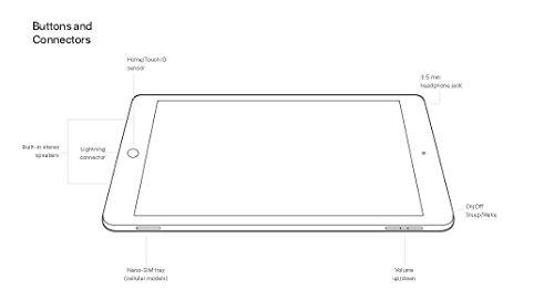 Apple iPad 9.7 inch 32GB Space Gray Generation 5 Accessories Bundle(10,000mAh iPad Power Bank, iPad Stylus Pen, Microfiber Cloth) by Apple (Image #4)