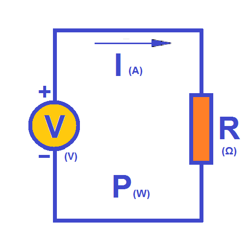 Amazon.com: Volt/Amp/Watt/Ohm - Calculator