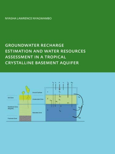 Groundwater Recharge Estimation and Water Resources Assessment In A Tropical Cryustalline Basement Aquifer