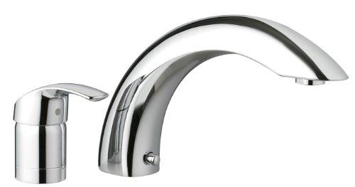 Grohe 32645001 Eurosmart Roman Tub Filler