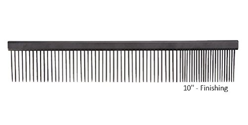 Professional Anti Static Dog Grooming Combs Coated Wear Resistant (Plastic Coated Wire Muzzle)