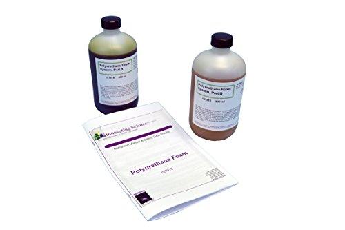 innovating-science-polyurethane-foam-chemistry-demo-kit