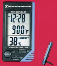 1165333 Thermometer/Clock/Humidity Monitor Ea Control Company -S66279 by BND