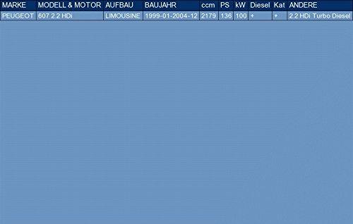 ETS-EXHAUST 51471 Endtopf Auspuff f/ür 607 2.2 HDi LIMOUSINE 136hp 1999-2004 Anbauteile