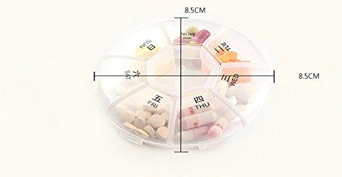 Mini Portable Pill Box Travel storage box 7 days Creative Box Carrying drugs one week Transparent