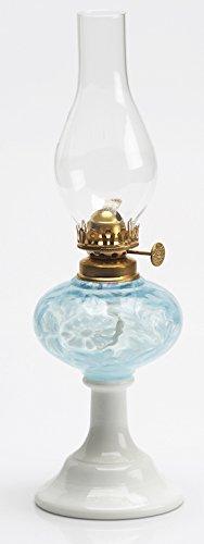 Light Blue Milk Glass - 8