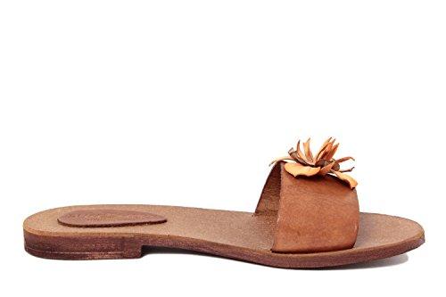 SUMMERY FEMME - Sandale en Cuir - marron - 1000_01_VAC_TUFF_CUOIO_ARANCIO
