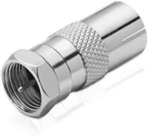 75 dB Koax-Verschraubung auf Koax-Verschraubung Koaxialkabel-Verbinder