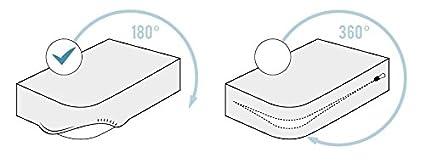 Pikolin Home Tutte le misure Coprimaterasso trapuntato Antiacaro, Batteri e Funghi Letto da  80 Antiallergico 80 x 190//200 cm traspirante in fibra antiacaro