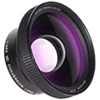 Raynox HD-6600PRO 0.66x 43mm Wide-Angle Lens Mounting Thread