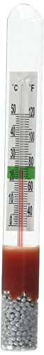 Penn Plax Standing Thermometer