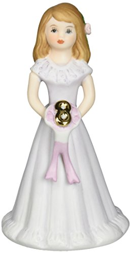 "Enesco Growing Up Girls ""Brunette Age 8"" Porcelain Figurine, 4.5"""