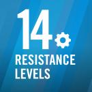 14 Resistance Levels